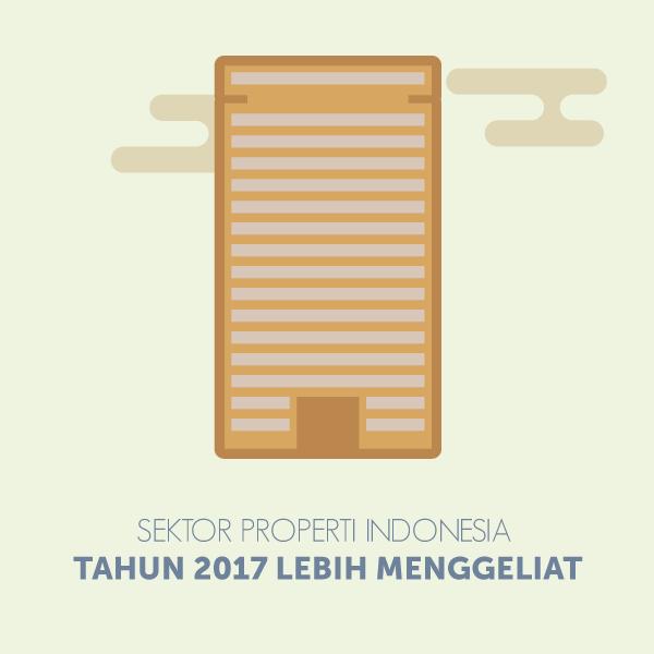 Sektor-Properti-Indonesia-Tahun-2017-Lebih-Menggeliat-square