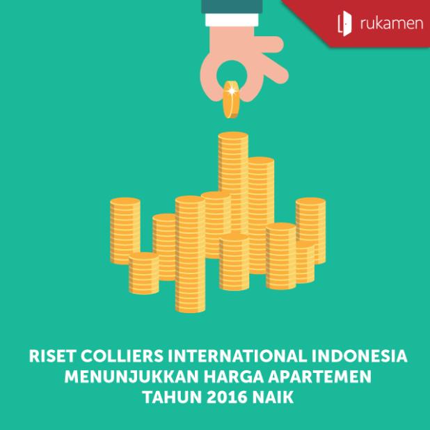 Riset-Colliers-International-Indonesia-Menunjukkan-Harga-Apartemen-Tahun-2016-Naik-square