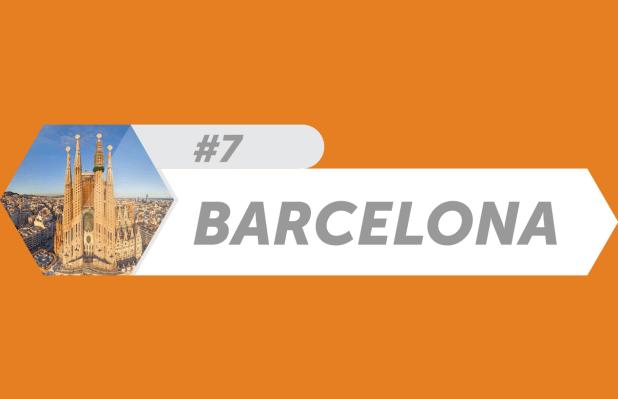 10 kota di dunia dengan harga properti termurah