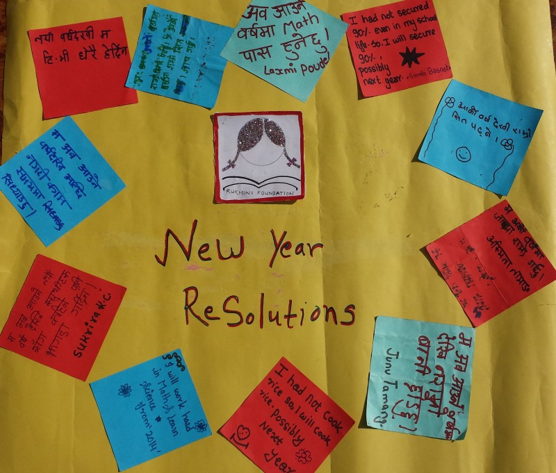 Circle of Resolutions