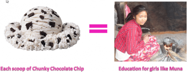 Scoops-of-chunky-chocolate-chip-equals-education