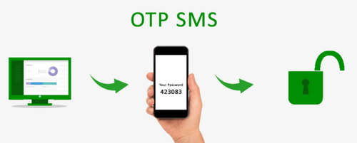 What is One Time Password (OTP)?
