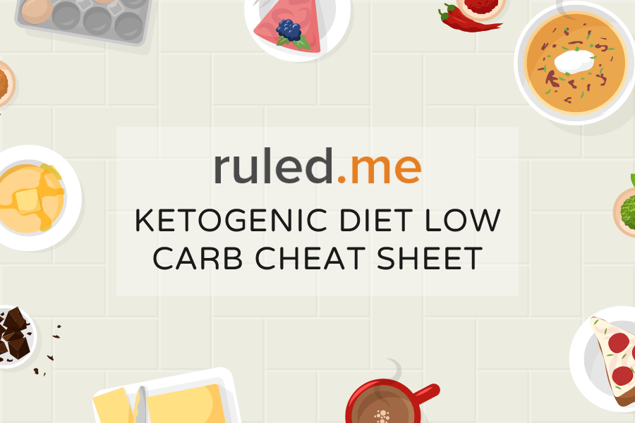 Ketogenic Diet Low Carb Cheat Sheet | Ruled Me