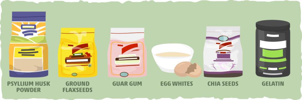 Xanthan Gum Substitutes