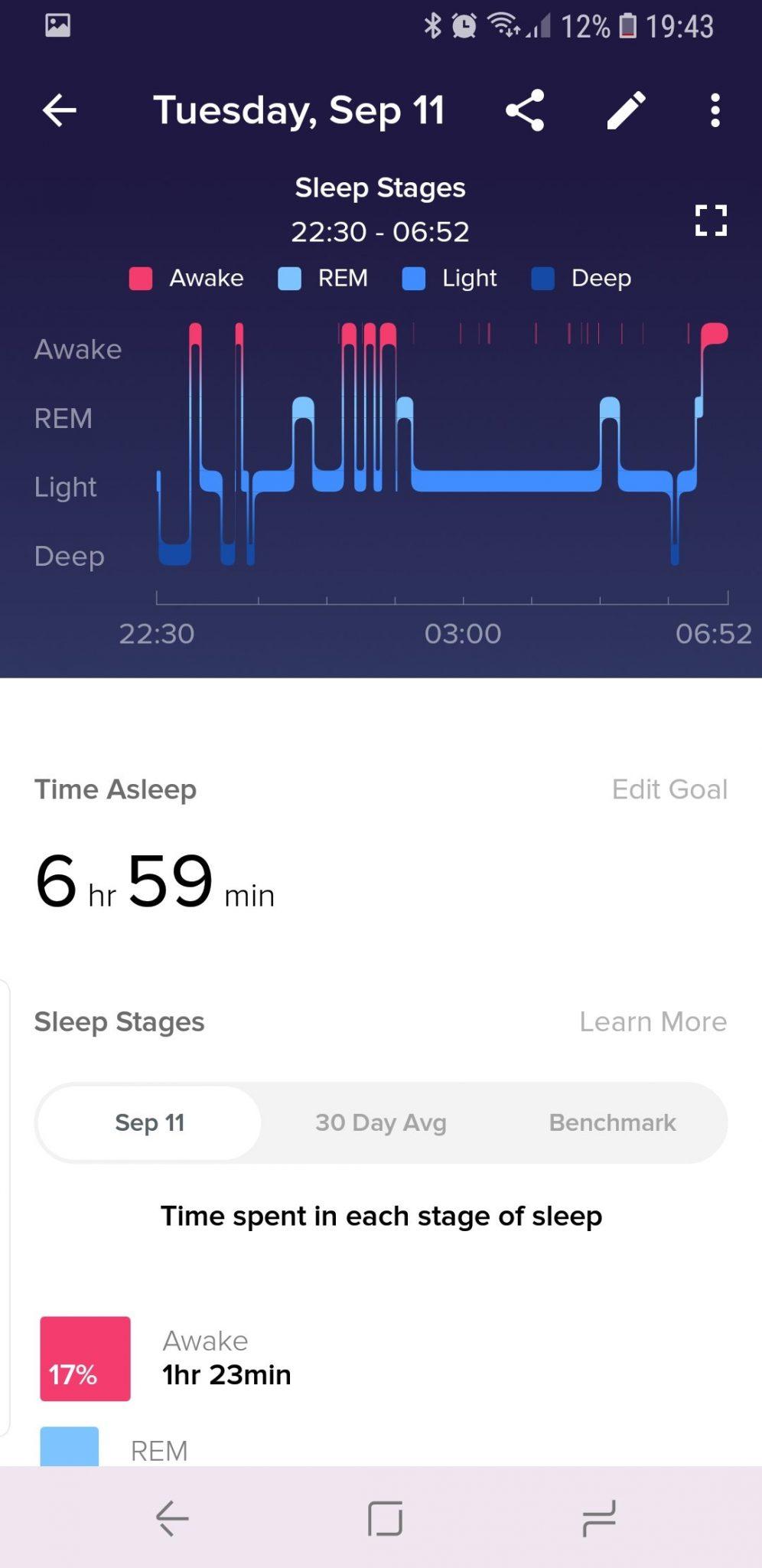 Gedetailleerd overzicht van een nacht slaap.