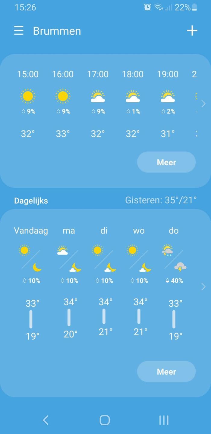 Weer app, vandaag 33 graden en t/m donderdag ook 33 a 34 graden.