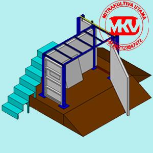 Rotary Restraining Box Type MKV-RB4