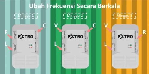 EXTRO T-235