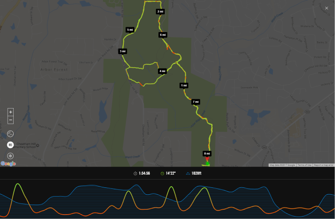 Starting Long Distance Running - Kennesaw