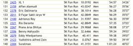 screenshot-race.id-2017-12-09-21-35-18-183
