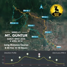 guntur35k-satelite-1024x1024