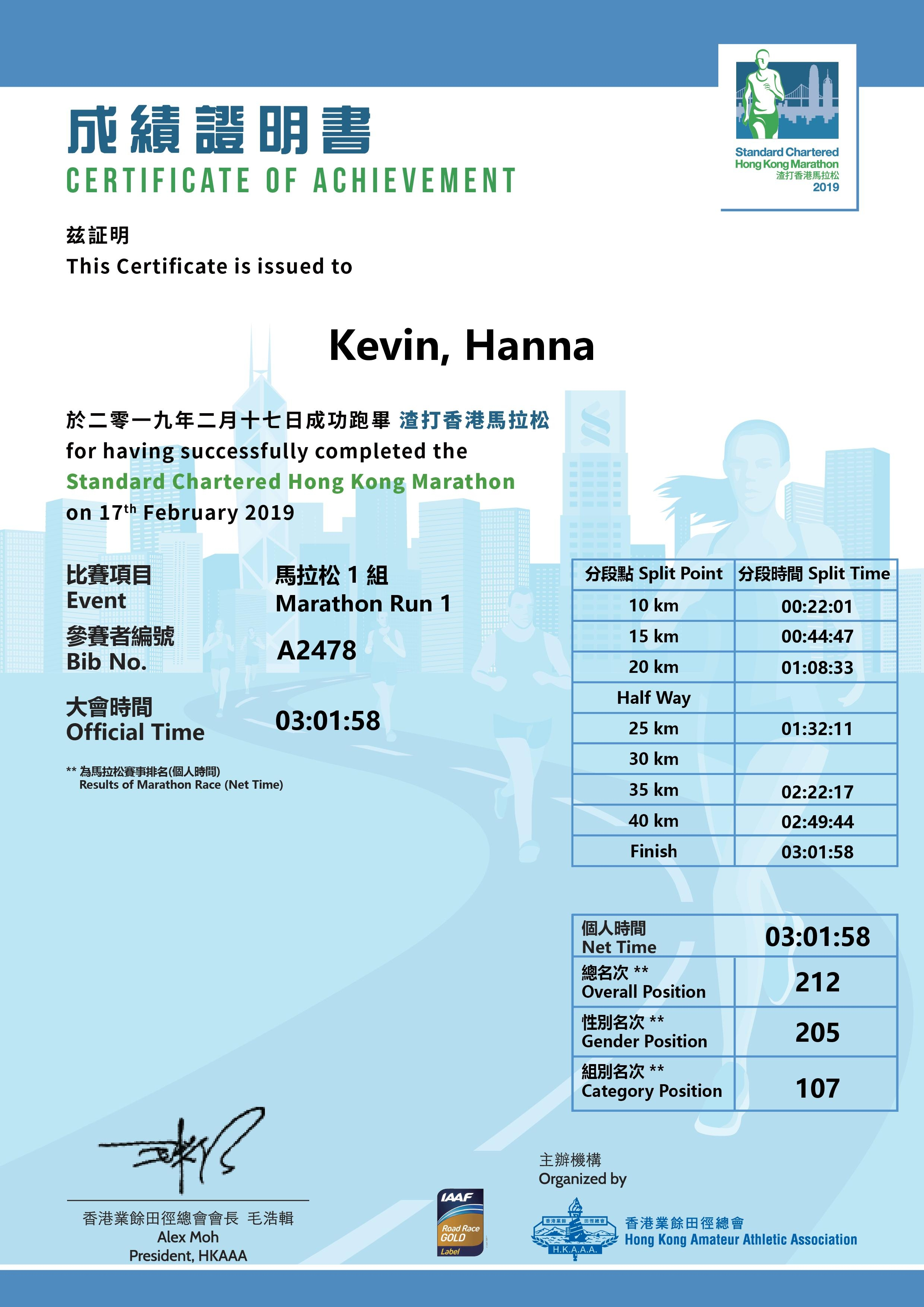 February 18, 2019 – The Hong Kong Marathon Results — Something Is