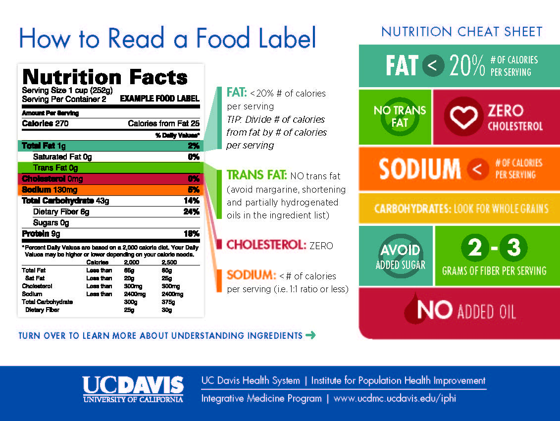 Nutrition Facts Labels How To Read