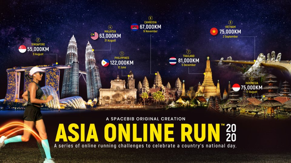 Run the Most Important Races of 2020: Asia Online Run™