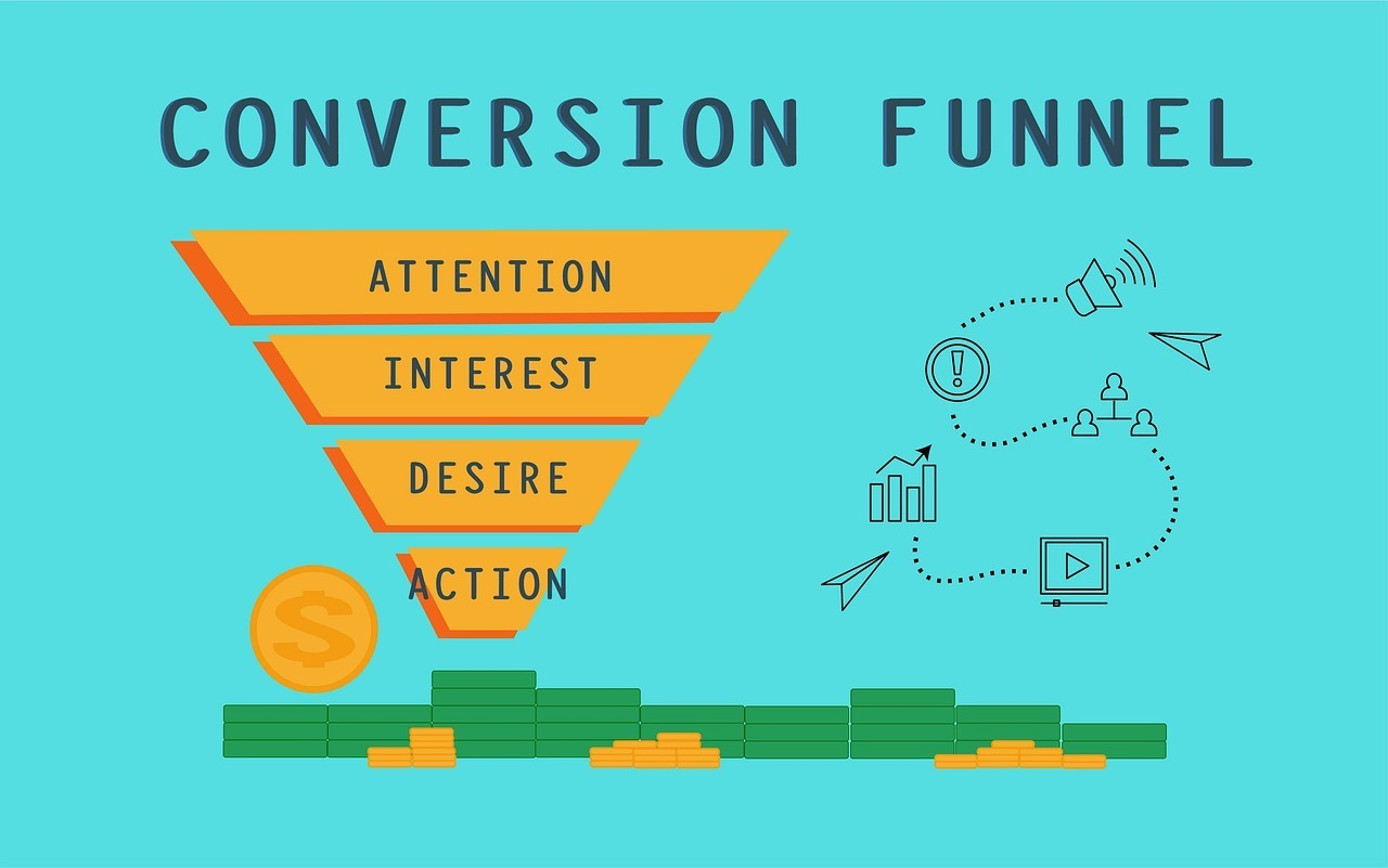 5 Stages of a Successful Sales Funnel