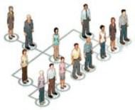 La rievoluzione organizzativa 5