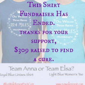 Update on my Team In Training Fundraiser