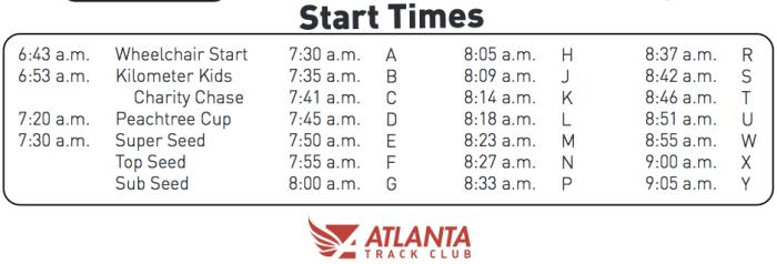 Source Atlanta Track Club