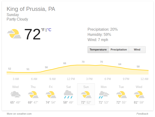 King of Prussia 10 Miler Weather
