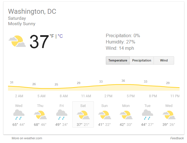 weather in dc