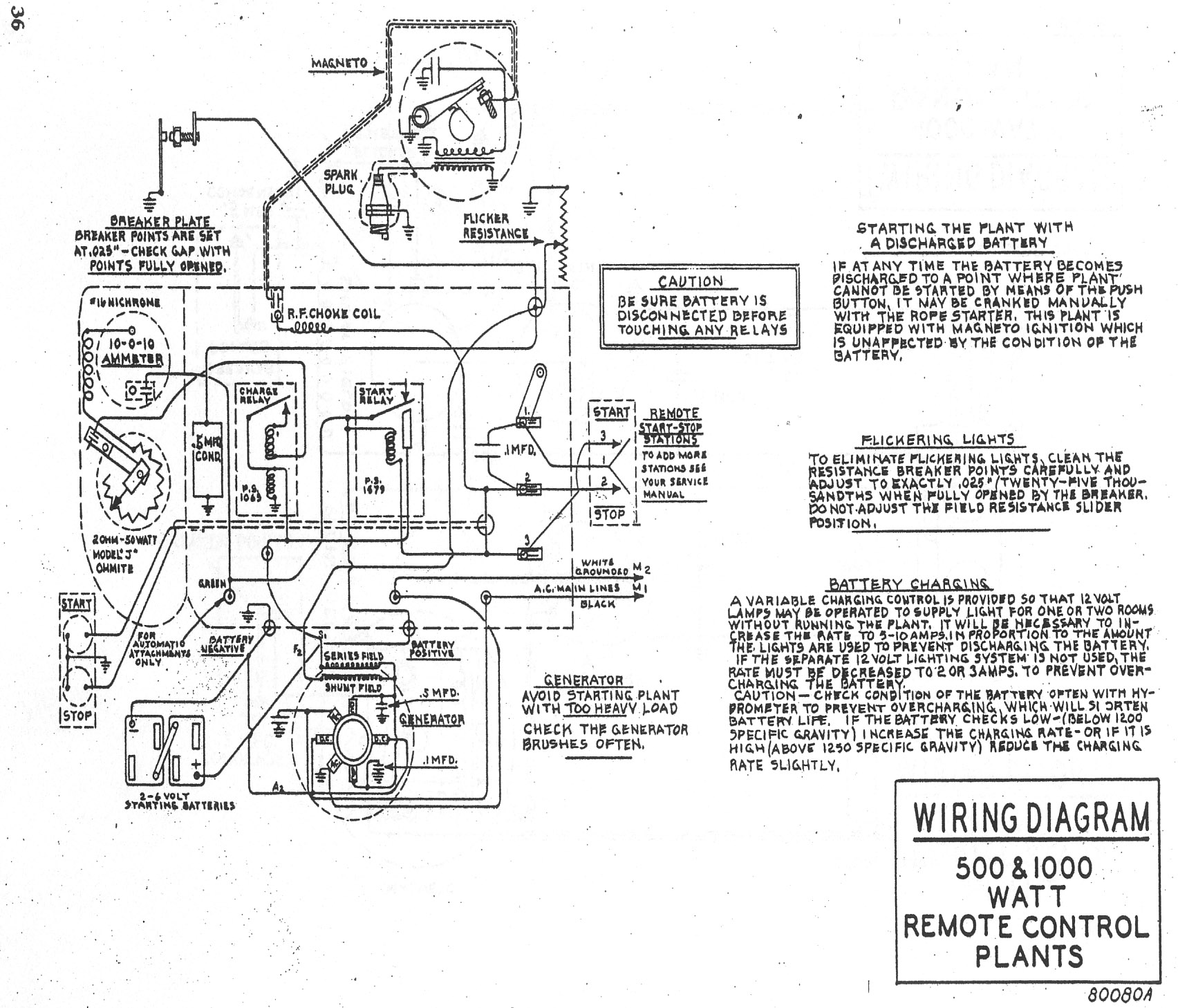 1999 Newmar Wiring Diagram Boat Trailer Wiring Diagram Wiring