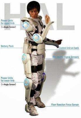 هال بدلة آلية لحمل الأثقال و مساعدة المقعدين علي المشي Hal Robot Suit 1