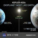 حقيقة دوران الأرض حول الشمس فيديو أثار الجدل ! 3