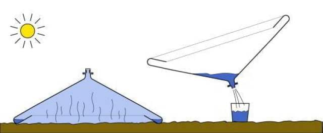 قمع بسيط يحول ماء البحر إلى ماء عذب صالح للشرب 3