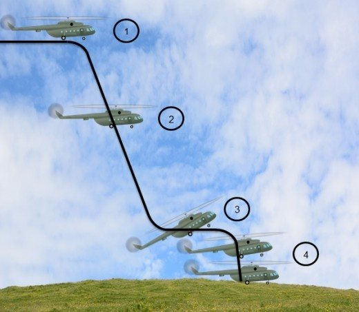 هل تسقط المروحية إذا تعطل محركها خلال الطيران ؟! 3