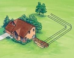 المضخات الحرارية الأرضية : تبريد صيفاً وتدفئة شتاءاً 3