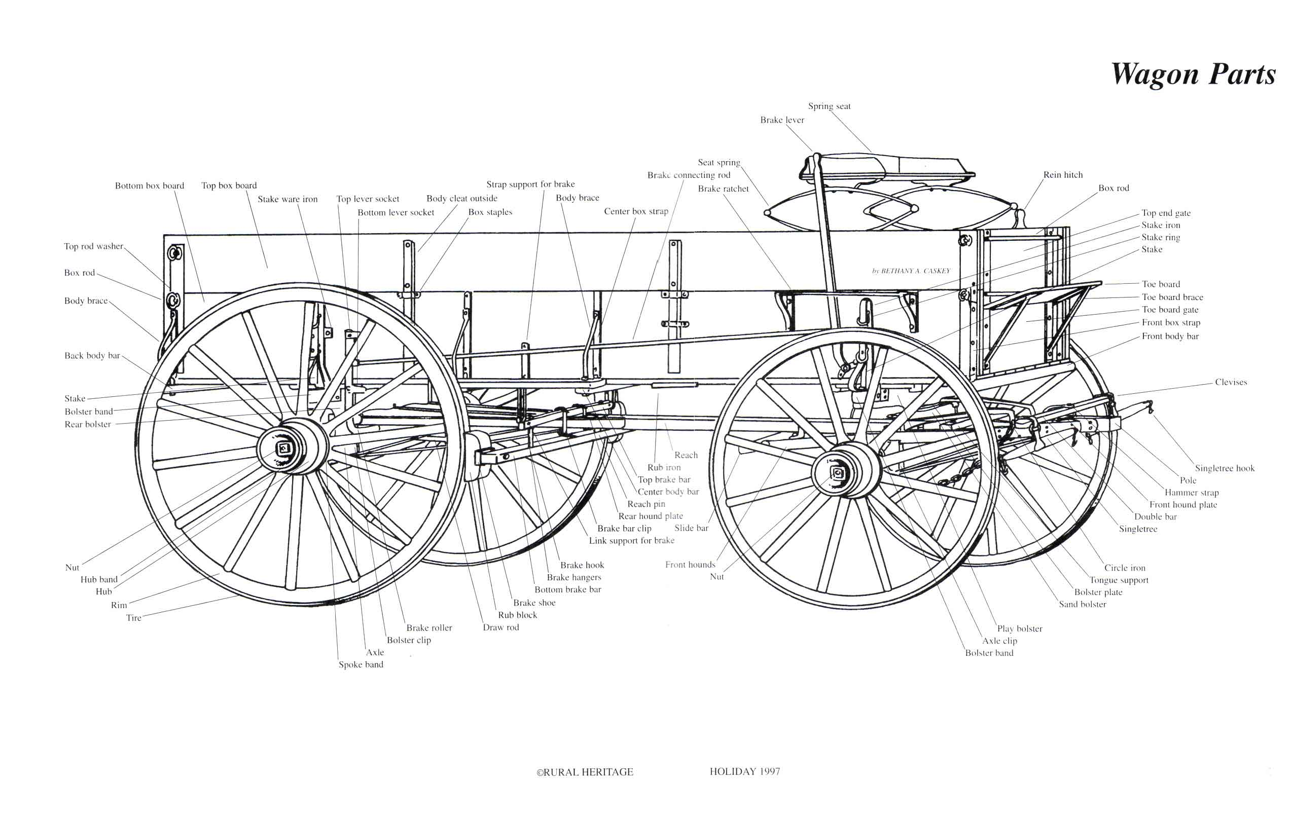 Rural Heritage Wagon Parts Illustration