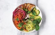 Refreshing Recipes for a Healthier Spring