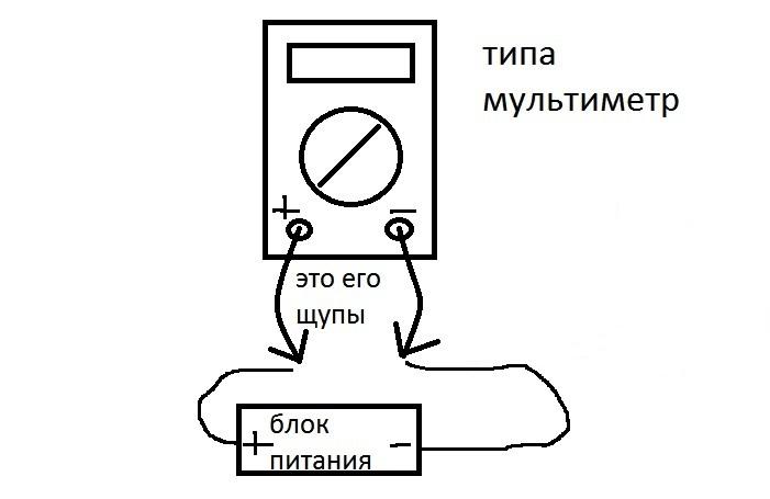 A feszültség mérése multiméterrel
