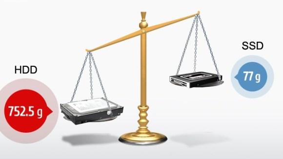 SSD VS HDD