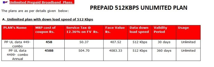 mtnl broadband postpaid to prepaid