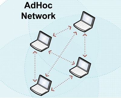 Setting Up Adhoc Network Windows 7: FIXED