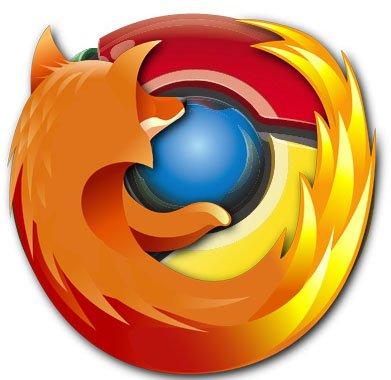 How To Make Firefox Look Like Google Chrome : FXChrome