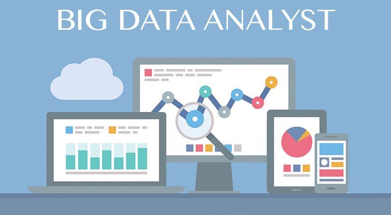 p Trending IT Jobs in India - Data Analyst Job