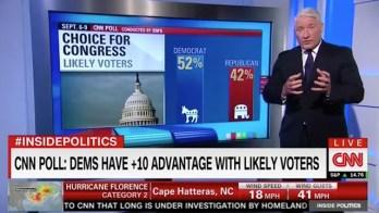 Image result for cnn news
