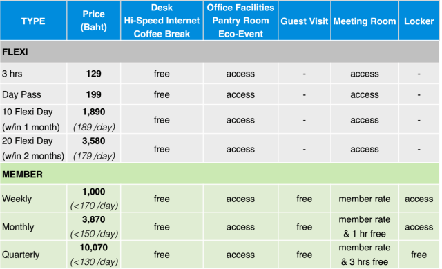 sea-coworking-prices