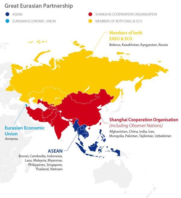 infographic-great-eurasian-partnership-for-cde
