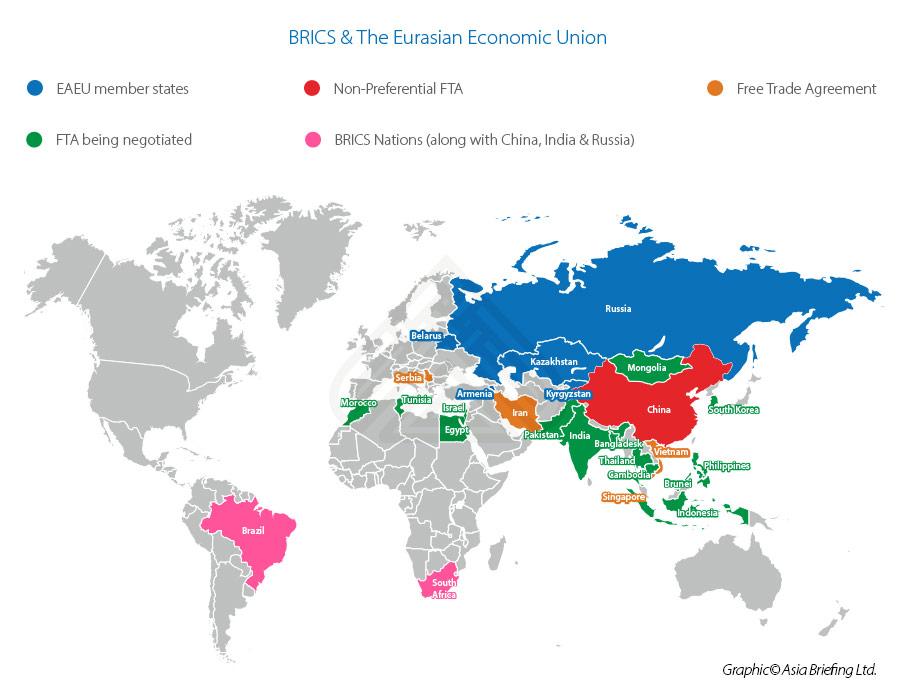 brics-the-eurasian-economic-union