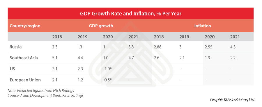 cb_gdp-growth-rate-and-inflation-per-year