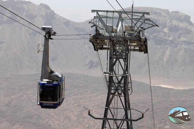 Teleférico - El Teide