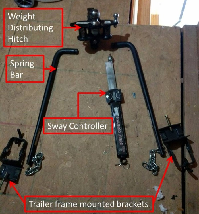 Travel Trailer Sway Control Rv And Kayak Adventures
