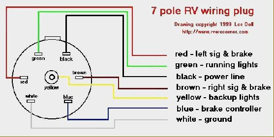 7 Pin Rv Connector Wiring Diagram – 7 Pin Rv Wiring Diagram