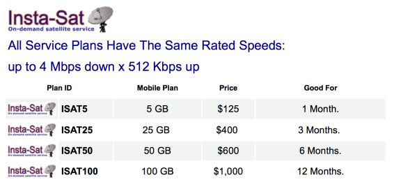 Being able to buy data as needed is a huge improvement over fixed monthly fees.