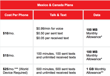 Verizon - Mexico and Canada