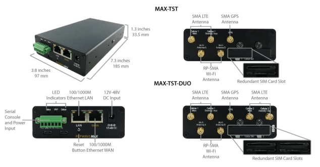 The MAX Transit Duo adds a second fully independent cellular modem, allowing for near instant switching between two different cellular carriers.