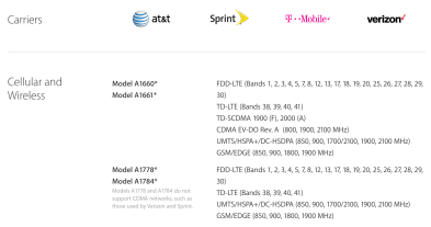 There is a very important difference between models lurking on this spec sheet!